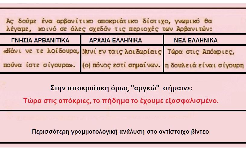 ΑΡΒΑΝΙΤΙΚΟ ΑΠΟΚΡΙΑΤΙΚΟ ΓΝΩΜΙΚΟ